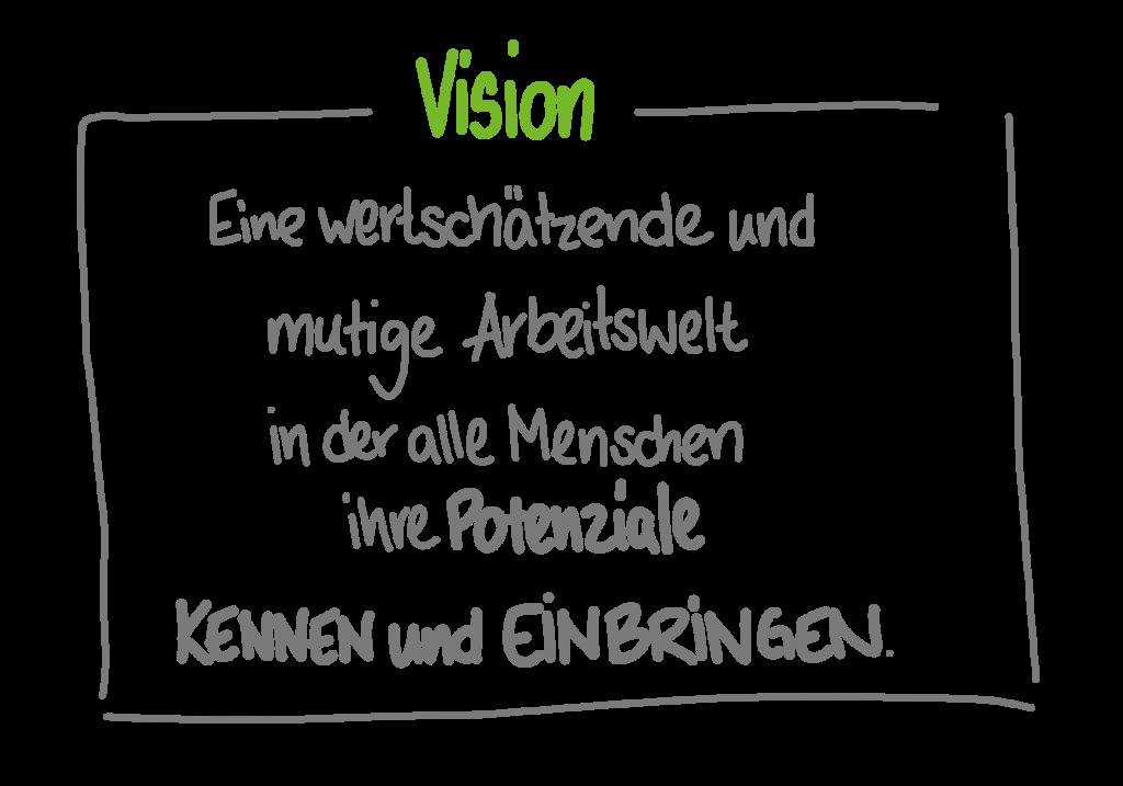 Die Vision der Lernraumgestalter zur Potenzialentfaltung in der Ausbildung